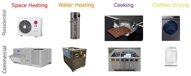 Electric Appliances and Technologies Examples