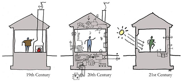 Passive House Cartoon